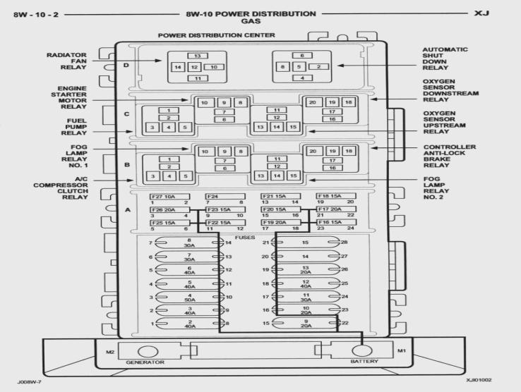 [DIAGRAM_38IU]  VN_4721] Grand Cherokee Together With 1998 Jeep Grand Cherokee Fuse Box  Diagram Wiring Diagram | 1998 Cherokee Fuse Box |  | Spon Botse Epete Nerve Wned Unho Nekout Seve Mohammedshrine Librar Wiring  101