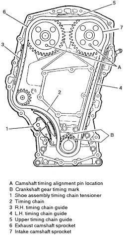 [SCHEMATICS_4PO]  ZE_0782] Gm 2 2 Timing Chain Diagram On Chevrolet Cavalier 2 4 Engine  Diagram   98 Cavalier Engine Diagram      Alia Phae Eatte Mohammedshrine Librar Wiring 101