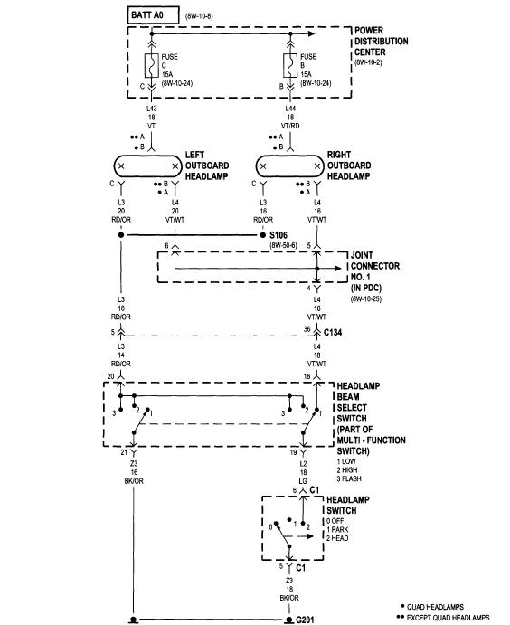 ZT_3041] Dodge Ram 1500 Headlight Wiring Diagram Could I Get A Wiring  Diagram Schematic WiringRmine Bdel Norab Numap Mohammedshrine Librar Wiring 101