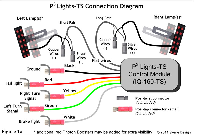 Peachy Led Tail Light Wiring Diagram Wiring Diagram Library Wiring Cloud Loplapiotaidewilluminateatxorg