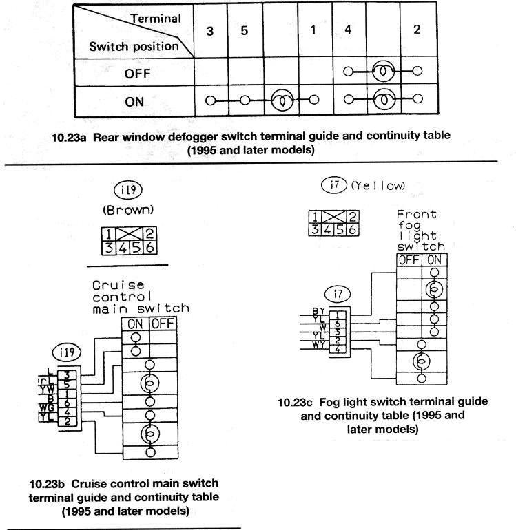 [SCHEMATICS_4US]  FM_9897] Subaru Fog Lights Wiring Diagram Download Diagram | 2007 Subaru Wrx Wiring Diagrams |  | Phot Dadea Phae Mohammedshrine Librar Wiring 101