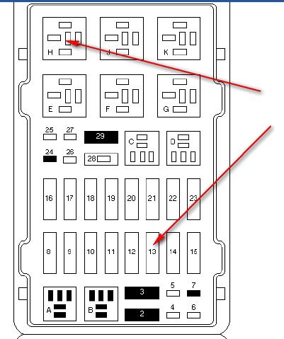2003 ford e 450 fuse box 2003 ford e450 fuse diagram wiring diagram data  ford e450 fuse diagram wiring diagram