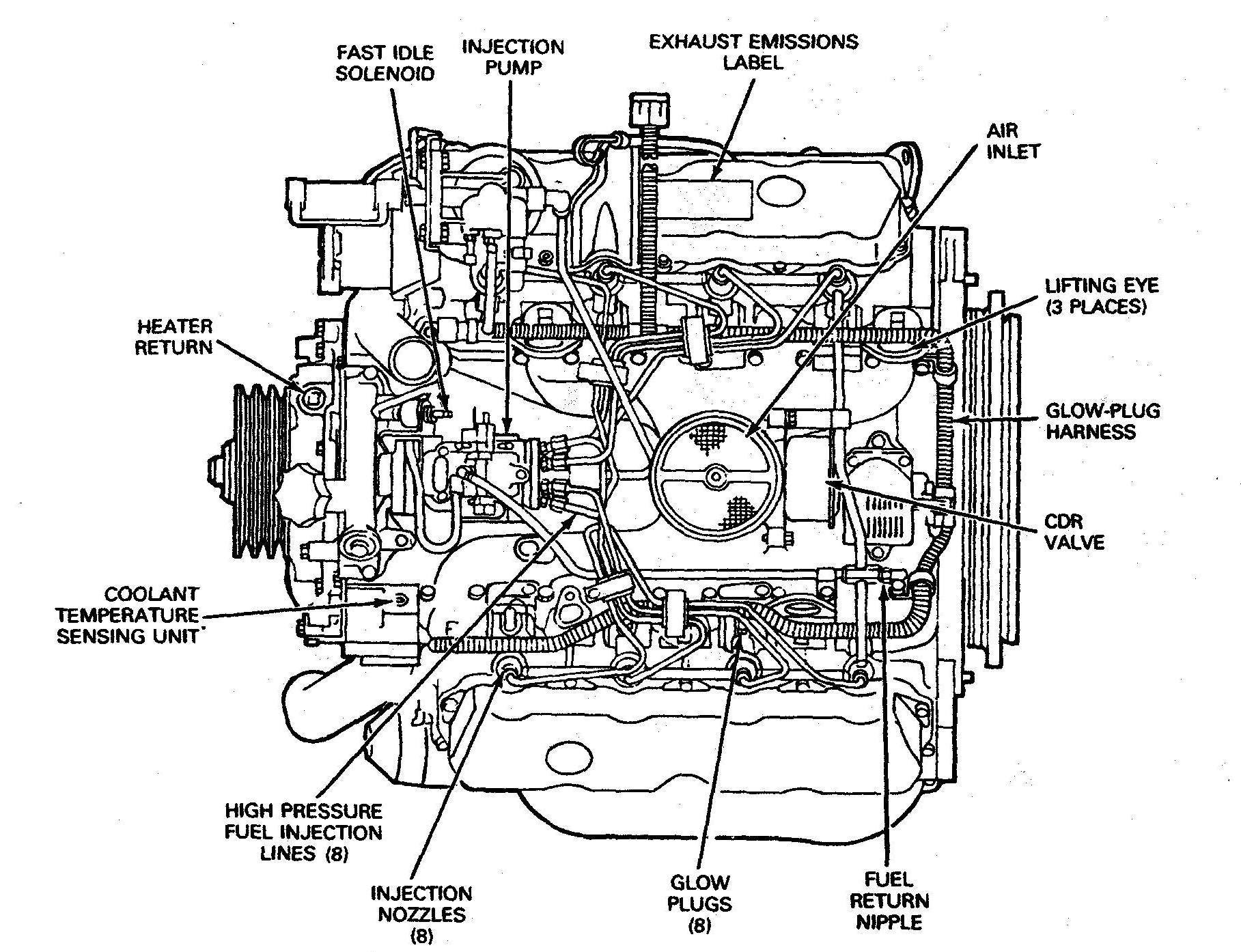 Chevy V8 Engine Diagram - 1994 Jeep Cherokee Wiring Diagram Radio -  power-poles.yenpancane.jeanjaures37.fr | Chevy 350 Engine Schematic |  | Wiring Diagram Resource