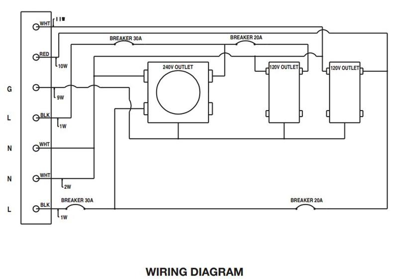 Honda Generator Remote Start Wiring Diagram from static-assets.imageservice.cloud