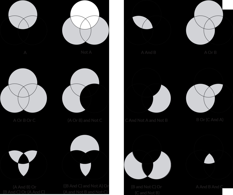 Wondrous Sets Venn Diagram Calculator Karis Sticken Co Wiring Cloud Rdonaheevemohammedshrineorg