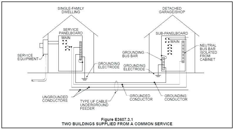 [DIAGRAM_5UK]  LM_1362] Wiring 100 Amp Sub Panel Diagram Get Free Image About Wiring  Diagram Schematic Wiring | Detached Garage Wiring Diagram 200 Amp |  | Diog Dict Kicep Mohammedshrine Librar Wiring 101