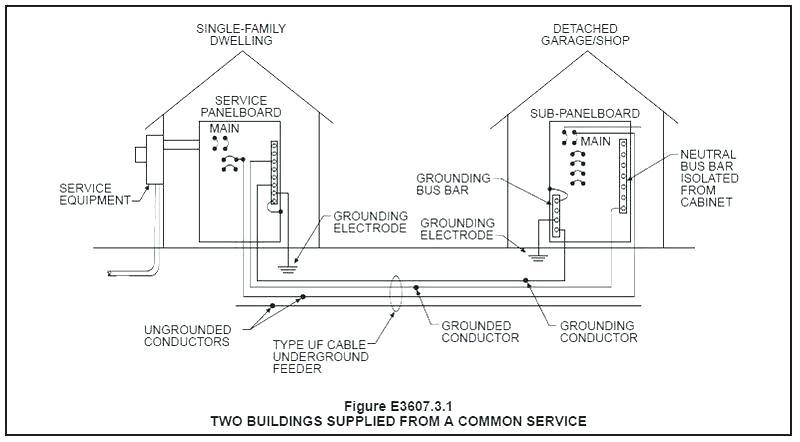 [SCHEMATICS_4PO]  CY_7011] Wiring 100 Amp Sub Panel Diagram Get Free Image About Wiring  Diagram Wiring Diagram | Detached Garage Sub Panel Wiring |  | Diog Dict Kicep Mohammedshrine Librar Wiring 101