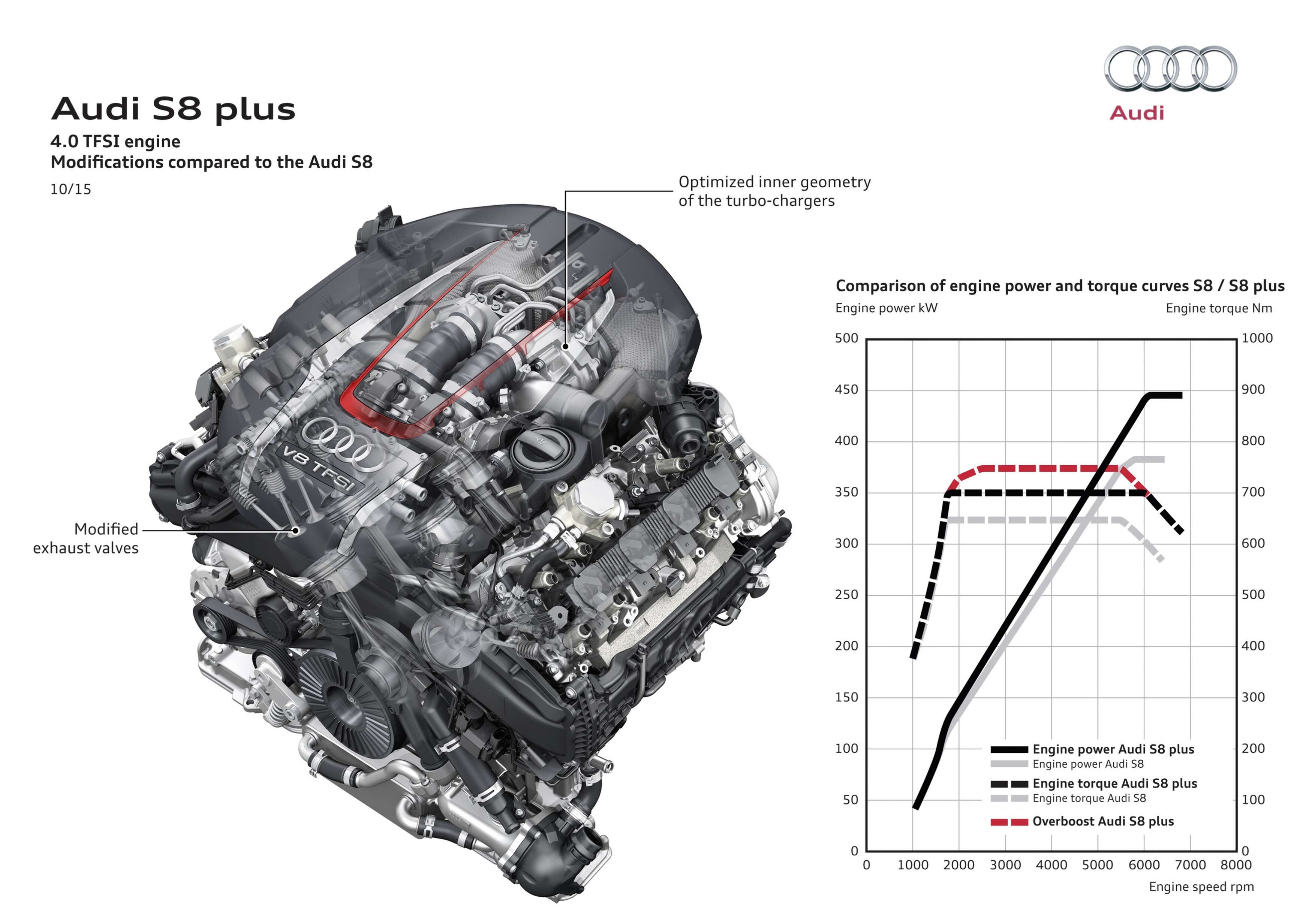 TF_9581] Audi V8 Engine Diagram View Diagram Audi A8 Engine Parts And  Download DiagramPhon Epete Chor Nerve Scata Alypt Joami Exmet Mohammedshrine Librar Wiring  101