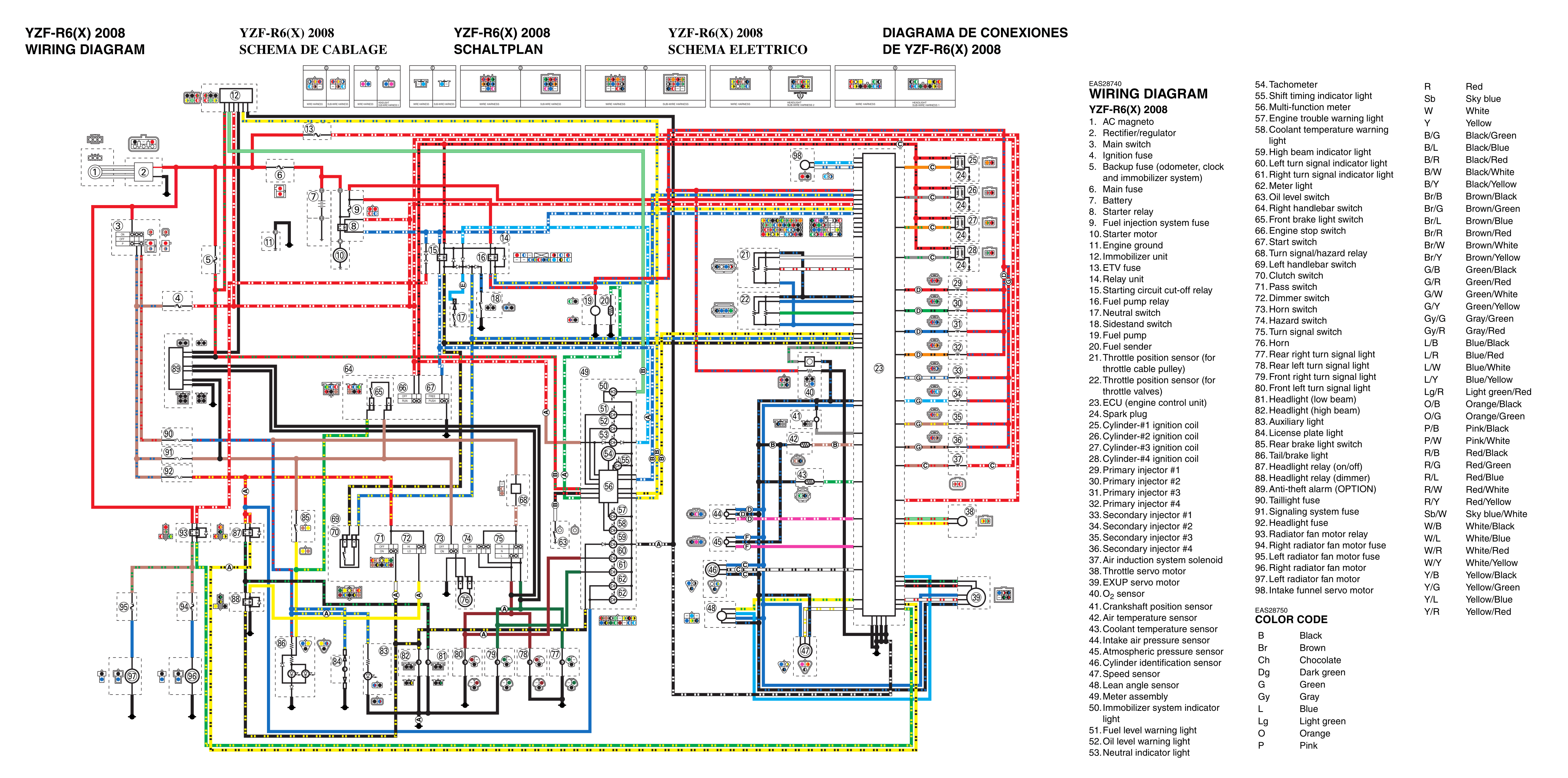 ag_5746] 2006 yamaha yzf r1 wiring diagram download diagram  etic aeocy tixat mohammedshrine librar wiring 101