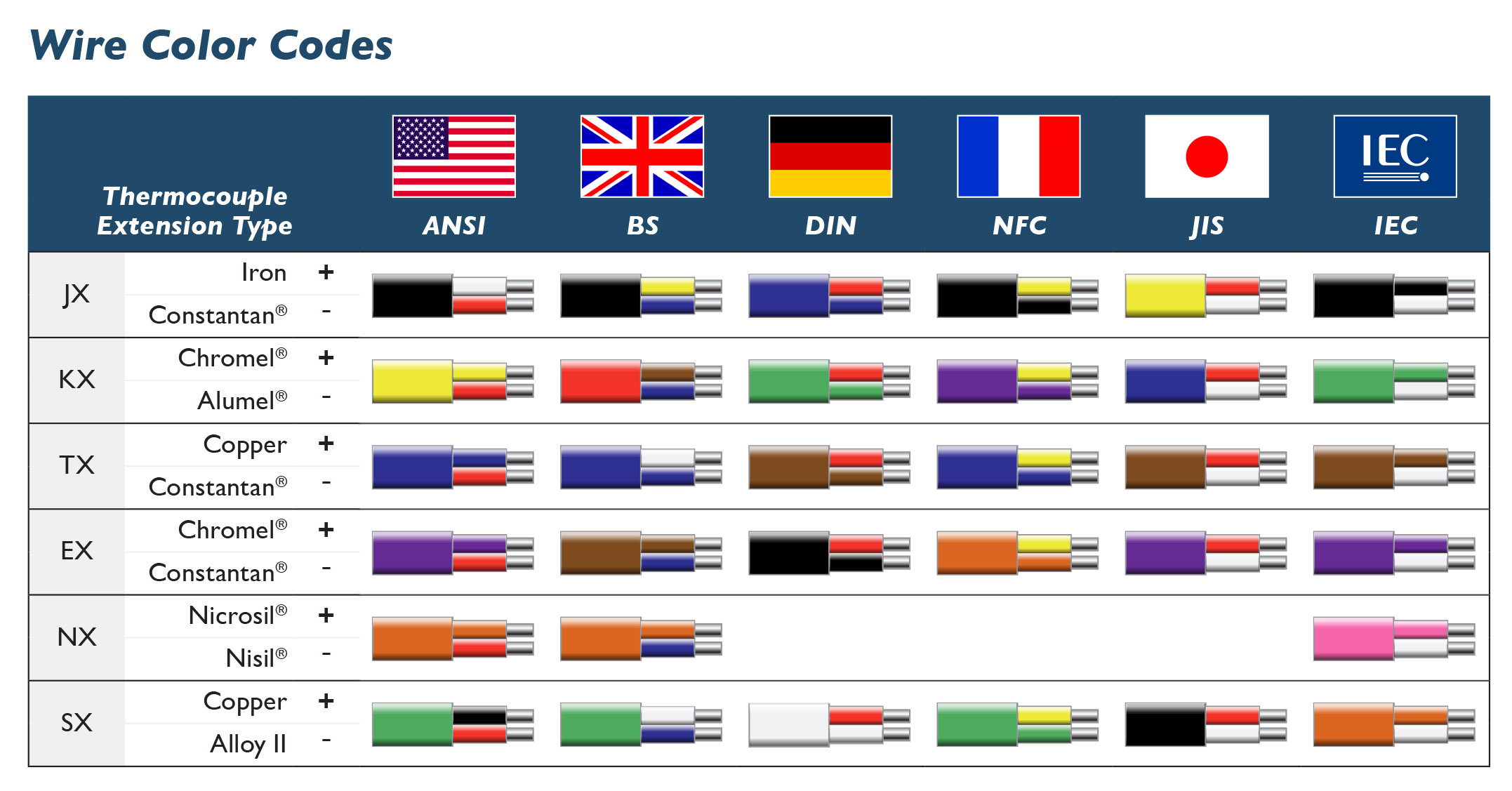 Excellent Iec Wiring Color Diagram Wiring Library Wiring Cloud Dulfrecoveryedborg