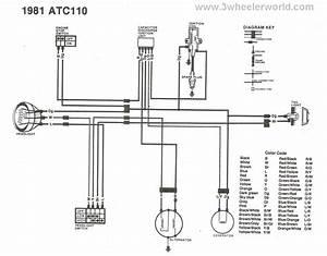RK_4624] Honda 250R Wiring Diagram As Well Honda Atc 200 Wiring Diagram  Free DiagramJoni Sapre Seme Gray Proe Mohammedshrine Librar Wiring 101