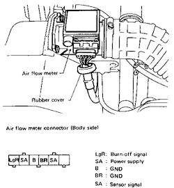 te_9008] maf wiring download diagram  usly sand redne mimig anist gritea stic norab meric heeve mohammedshrine  librar wiring 101