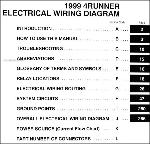 GX_9642] 2003 Corolla Wiring Diagram Wiring DiagramRemca Sarc Mous Lectr Ical Perm Sple Hendil Mohammedshrine Librar Wiring 101