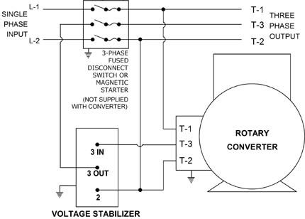 bs2226 phase converter wiring diagram on wiring diagram