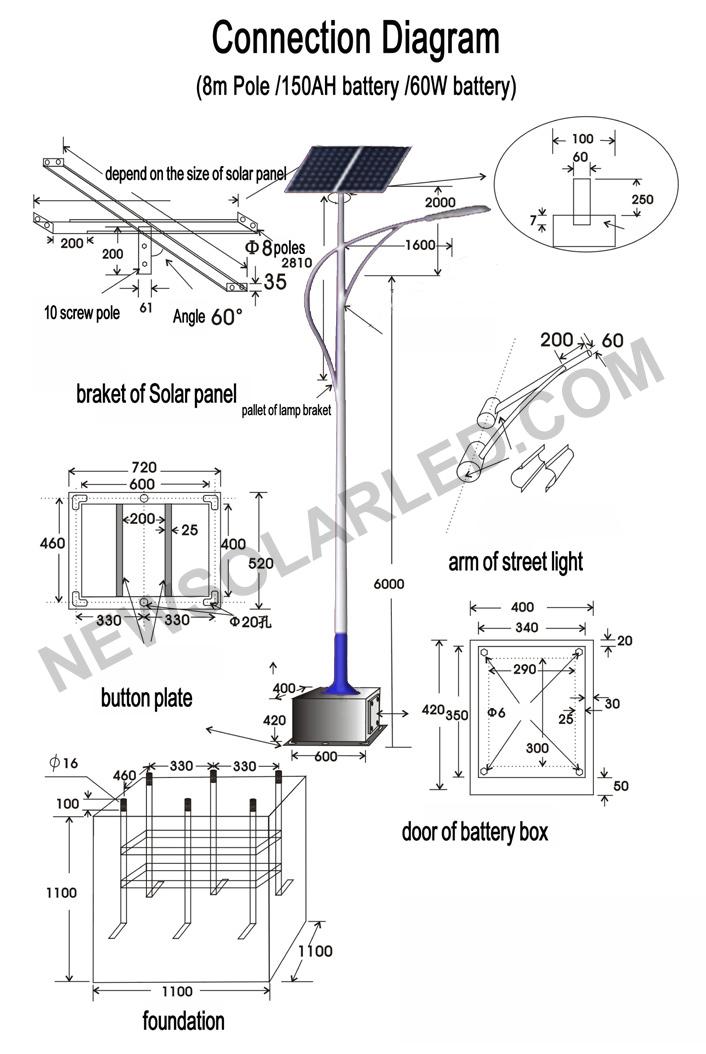 [SCHEMATICS_4CA]  CH_4652] Wiring Diagram Also Wiring Diagram For Solar Led Street Light On | Led 200 Lights Wiring Diagram |  | Nnigh Benkeme Mohammedshrine Librar Wiring 101