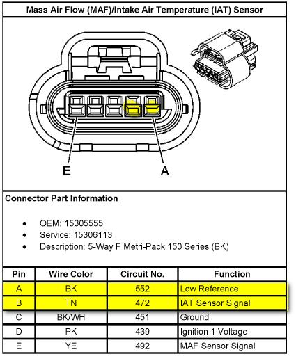 53l engine diagram - e5 wiring diagram  kubb-auf.de