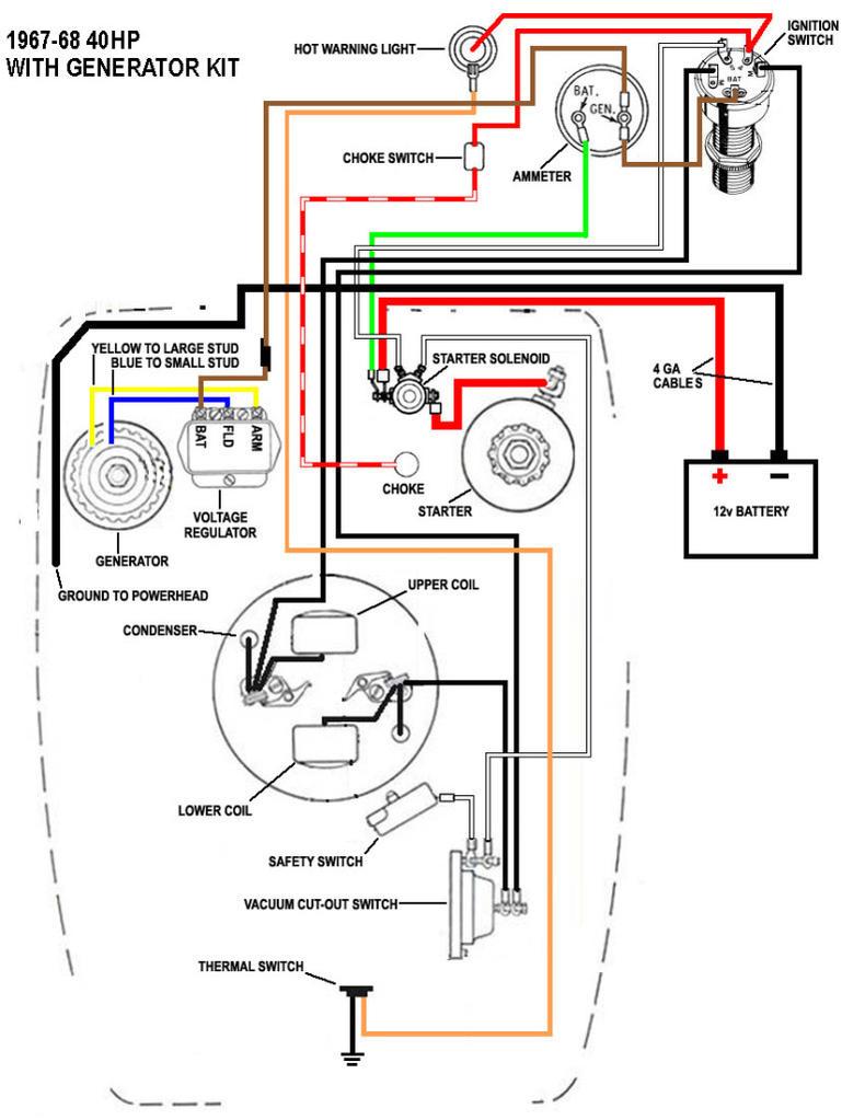 [DIAGRAM_38EU]  DW_0588] 1967 Johnson 40 Wiring Diagram Free Diagram | 1966 Johnson Outboard Wiring Diagram |  | Benkeme Arnes Tzici Ungo Awni Eopsy Peted Oidei Vira Mohammedshrine Librar  Wiring 101