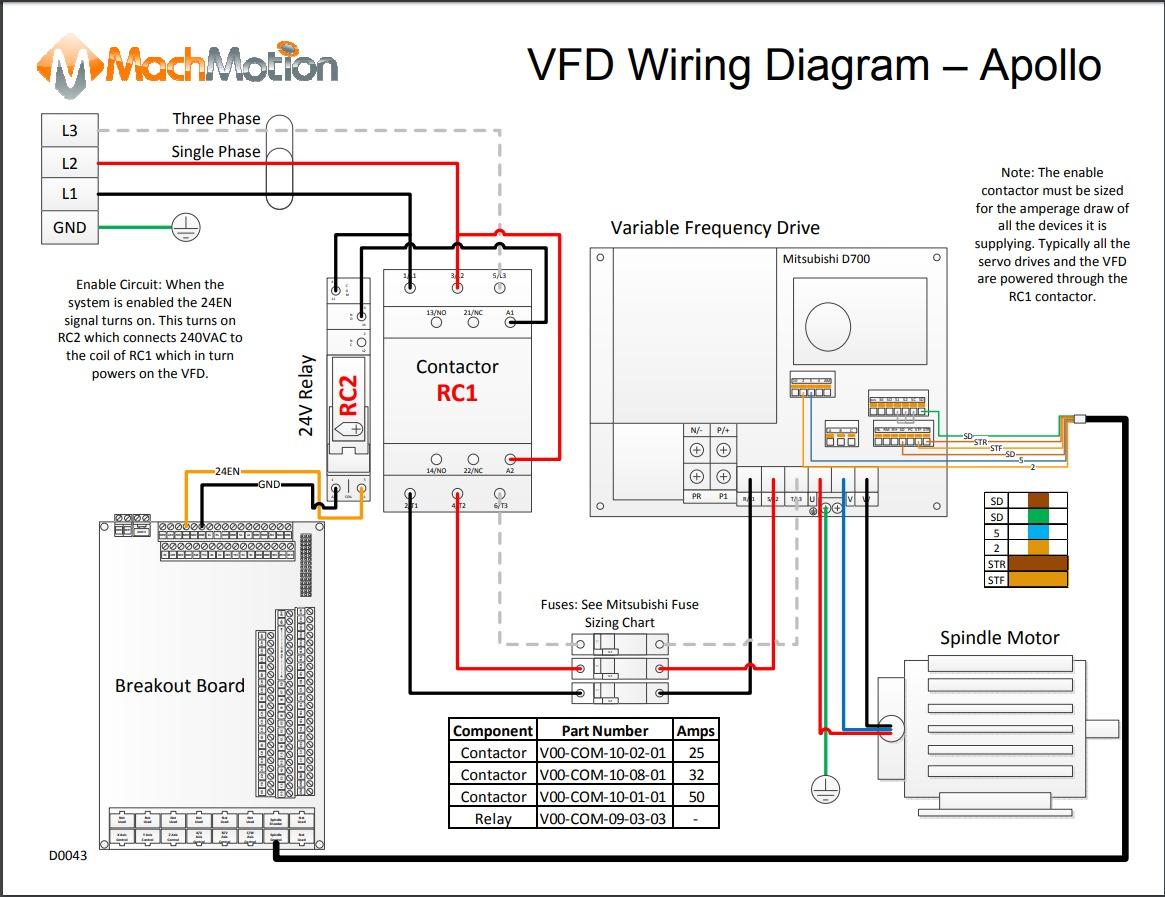 abb wiring diagrams vfd wiring for dummies wiring diagram data  vfd wiring for dummies wiring diagram