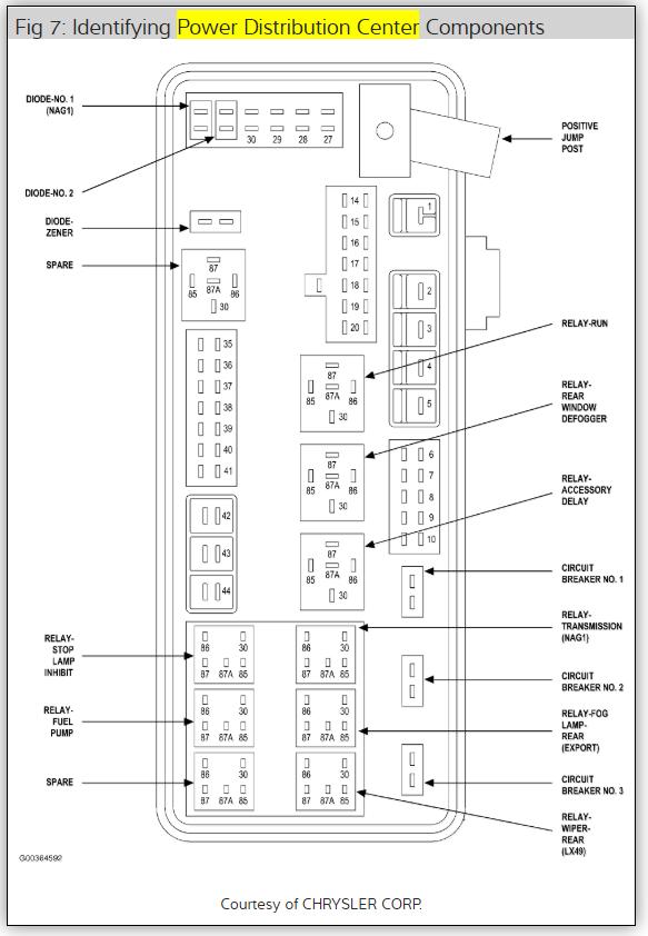 [ZHKZ_3066]  RG_1550] 2008 Dodge Charger Relay Diagram Fuse Box Wiring Diagram   2008 Dodge Charger Fuse Diagram Under Hood      Syny Ropye Sputa Garna Garna Mohammedshrine Librar Wiring 101