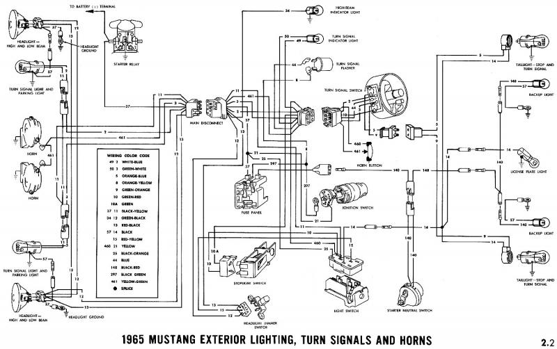 tz_0374] 1967 ford mustang ignition switch wiring download diagram  gue45 weasi semec hete reda inrebe trons mohammedshrine librar wiring 101