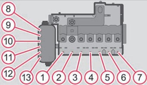 skoda fabia 2000 fuse box - e5 wiring diagram  kubb-auf.de