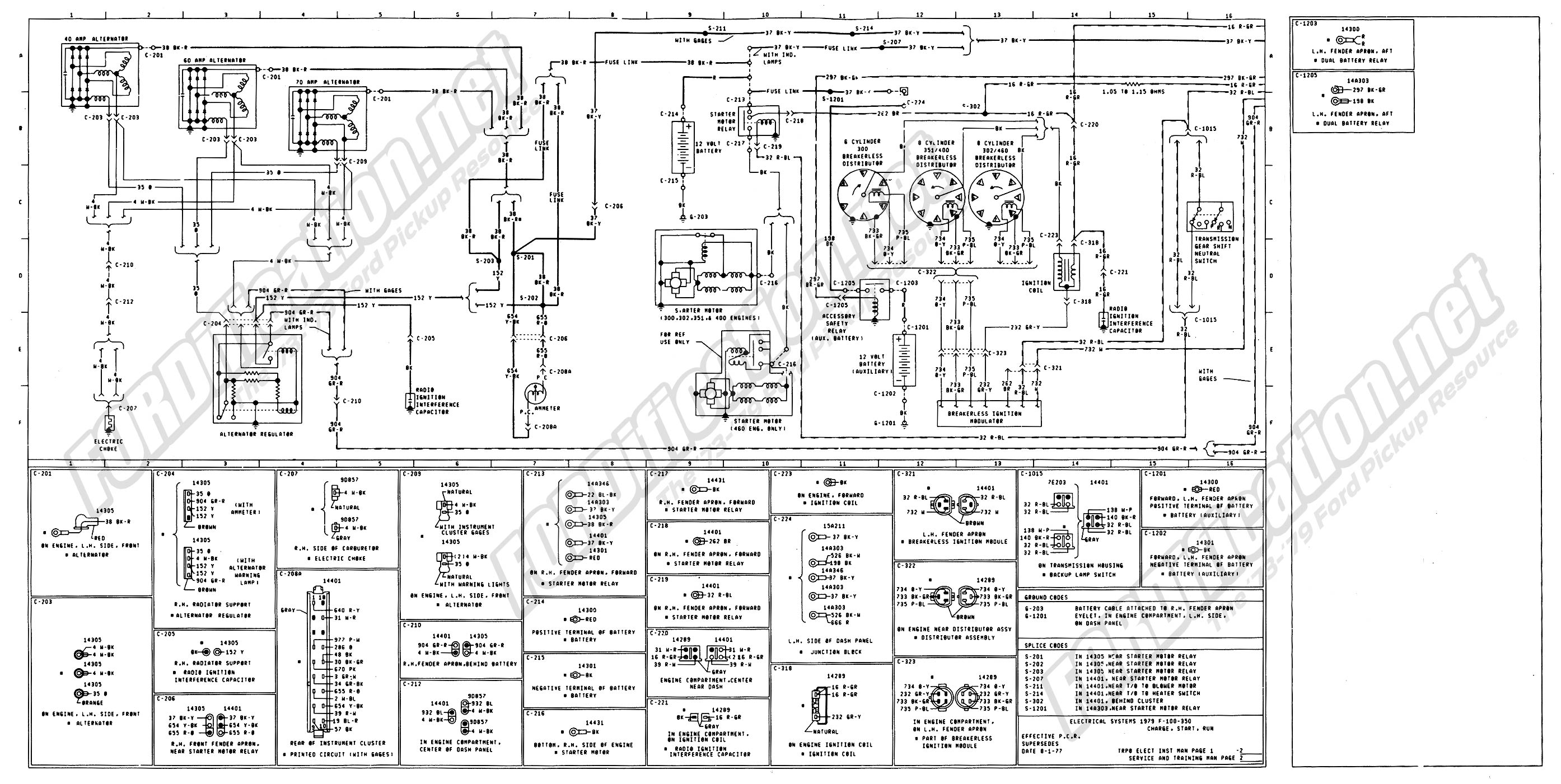 Stupendous 77 Gmc Dual Fuel Wire Diagram Wiring Library Wiring Cloud Inklaidewilluminateatxorg