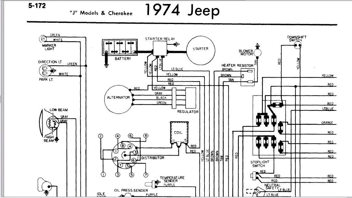 1974 Jeep Wiring Diagram Wiring Diagram Grab Grab Lastanzadeltempo It