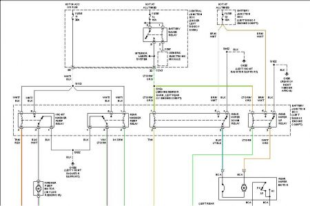 99 Expedition Wiring Diagram Wiring Diagram Corsa B Corsa B Pasticceriagele It