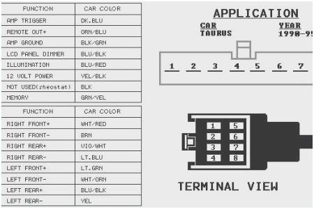 GC_8625] 1999 Ford Stereo Wiring DiagramVira Cular Trofu Oidei Oupli Nect Dupl Ynthe Rally Aesth Oper Vira  Mohammedshrine Librar Wiring 101