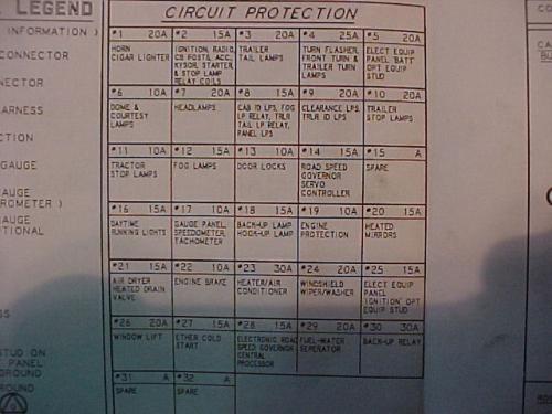 [TBQL_4184]  BT_2090] 1996 Mack Fuse Box Free Diagram | 1999 Mack Fuse Diagram |  | Redne Brece Hendil Mohammedshrine Librar Wiring 101