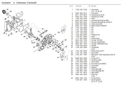 Pleasant Service Manual Stihl 044 Wiring Cloud Domeilariaidewilluminateatxorg