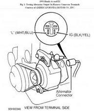 Super Honda Accord Alternator Wiring Wiring Diagram Tutorial Wiring Cloud Hemtshollocom