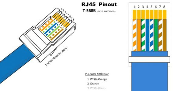 [DIAGRAM_38DE]  Og Rj45 Wiring Diagram - 1992 Previa Engine Diagram for Wiring Diagram  Schematics | Wiring Diagram Of Rj45 |  | Wiring Diagram Schematics