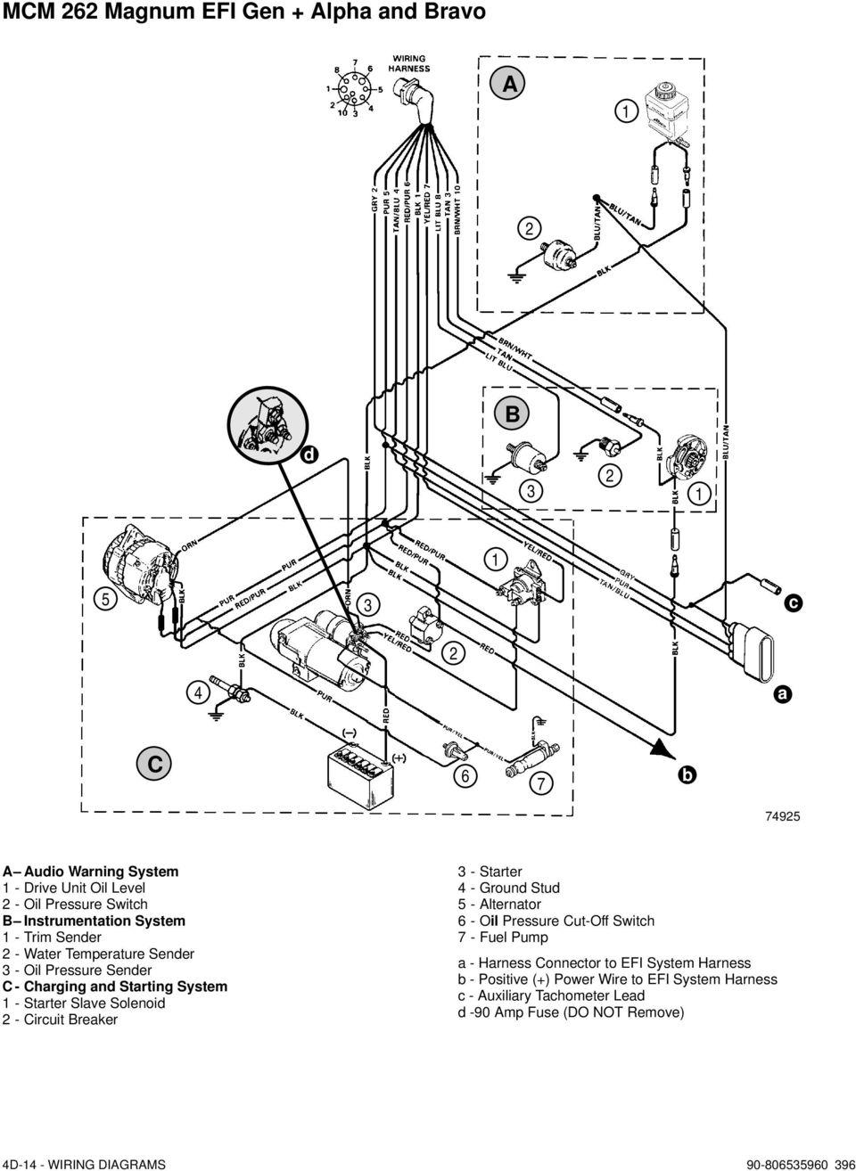 ZD 40] Trim Position Sensor Wiring Diagram Trim Senders ...