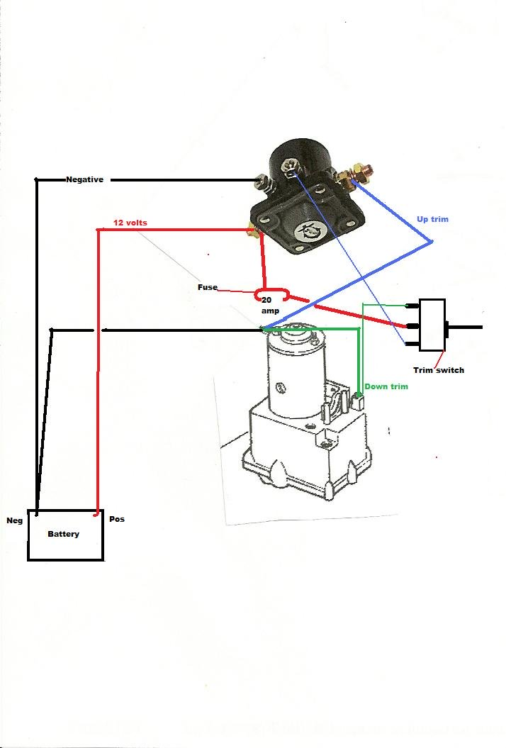Enjoyable Trim Motor Wiring Diagram Wiring Diagram Wiring Cloud Hemtegremohammedshrineorg