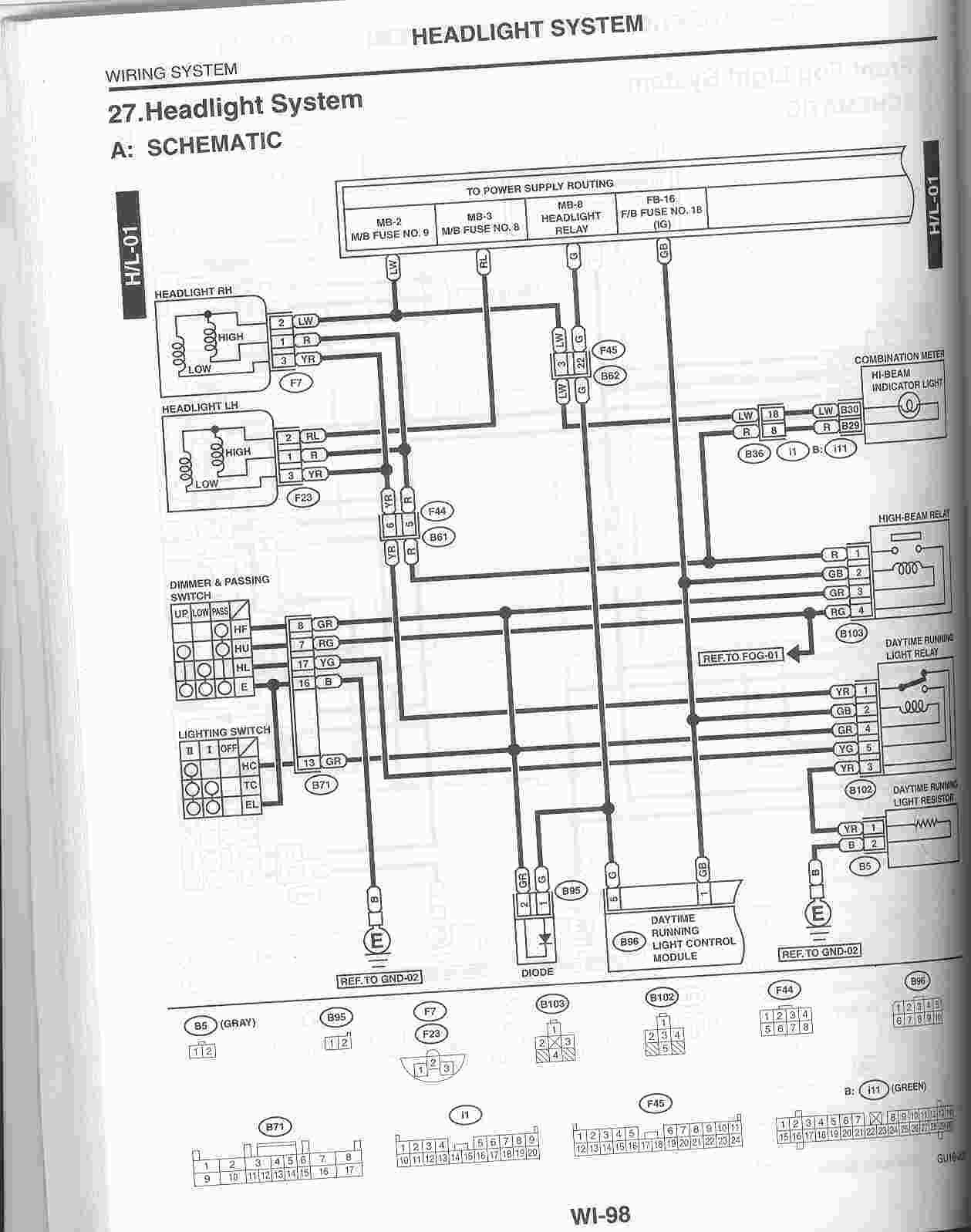 subaru domingo wiring diagram - wiring diagram log dear-super-a -  dear-super-a.superpolobio.it  super polobio
