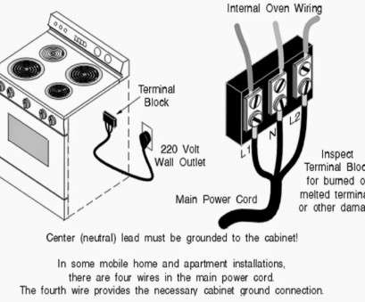 220 stove plug wiring diagram 3 wire  saturn l100 radio