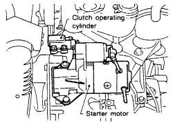 Admirable Repair Guides Starting System Starter Autozone Com Wiring Cloud Cranvenetmohammedshrineorg