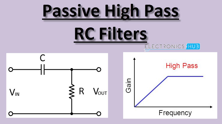 Cool 1St And 2Nd Order Passive Rc High Pass Filter Circuit Design Wiring Cloud Cranvenetmohammedshrineorg