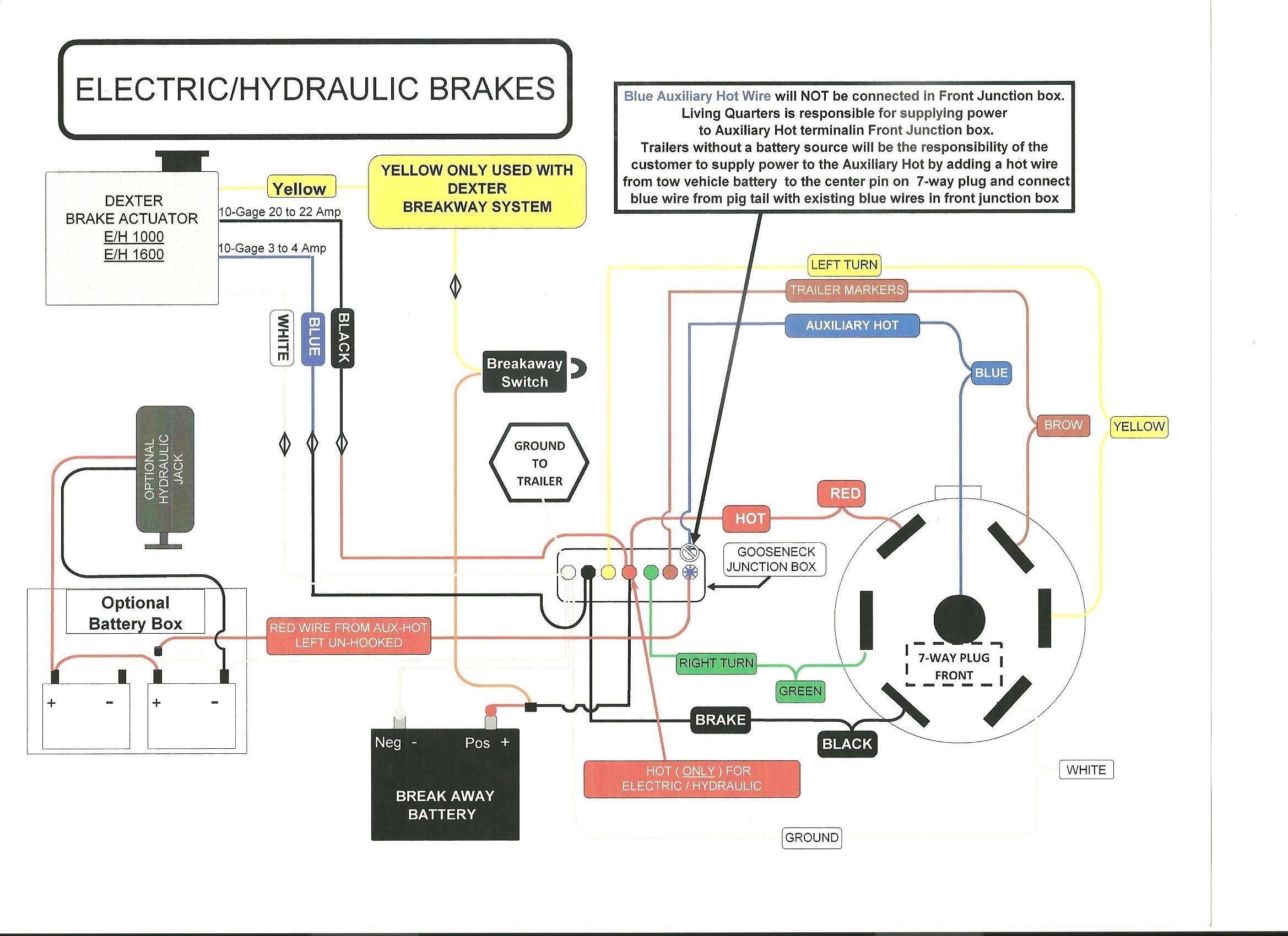 Millennium Trailer Wiring Diagram Lexus Rx400h Fuse Box Layout For Wiring Diagram Schematics