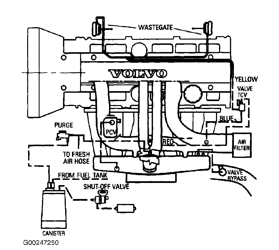 2004 volvo xc90 engine diagram 2008 bmw k motorcycle wiring