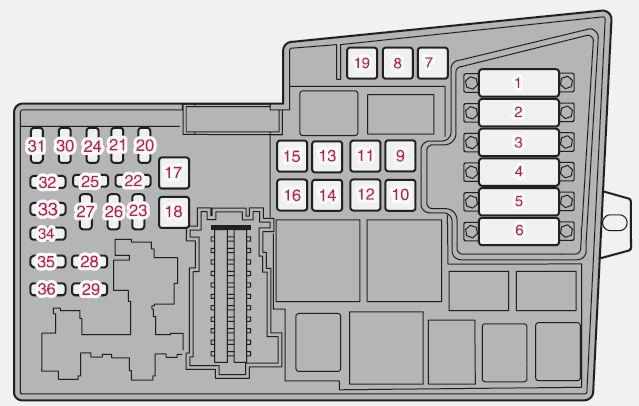 Swell 2001 Volvo S80 Fuse Box Online Wiring Diagram Wiring Cloud Inklaidewilluminateatxorg
