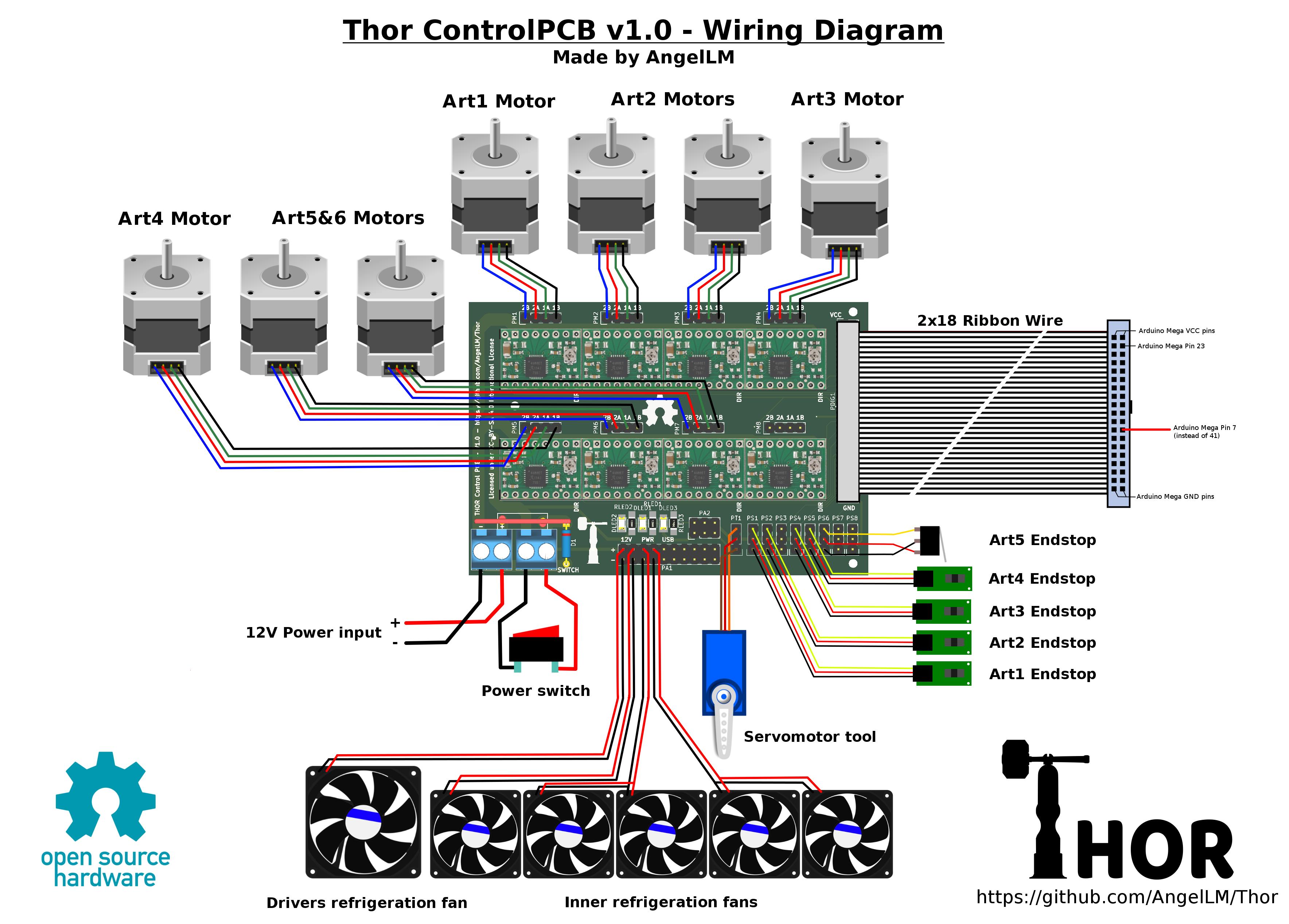 Ar 0474  Ps4 Wiring Diagram Download Diagram