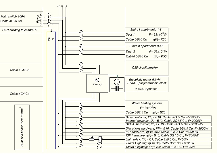 Excellent File Wiring Diagram Of Distribution Board Wikimedia Commons Wiring Cloud Staixaidewilluminateatxorg