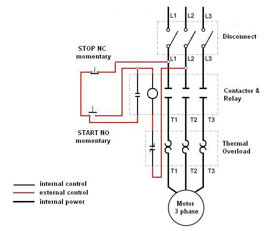 Tremendous Motor Controls Wiring Diagram Wiring Diagram Database Wiring Cloud Filiciilluminateatxorg