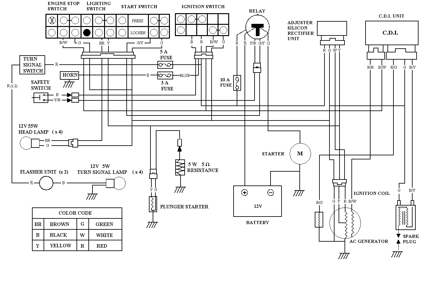 50cc moped wiring diagram headlights cd 7108  scooter wiring diagram further ignition wiring diagram on  scooter wiring diagram further ignition