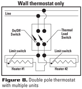 Enjoyable Choose The Right Thermostat Wiring Cloud Rineaidewilluminateatxorg