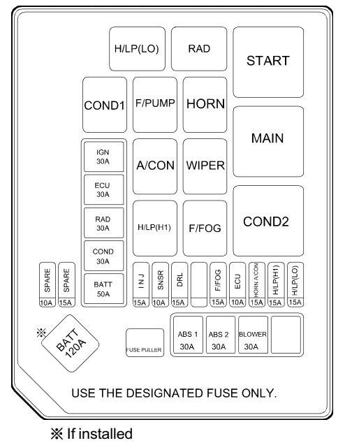 Astounding 1997 Hyundai Accent Fuse Box Basic Electronics Wiring Diagram Wiring Cloud Eachirenstrafr09Org
