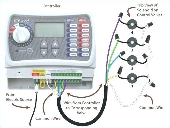 Sprinkler System Wiring Diagram Free Picture - Wiring Diagram Clip Art -  rccar-wiring.2010menanti.jeanjaures37.fr | Sprinkler Wiring Diagram |  | Wiring Diagram Resource