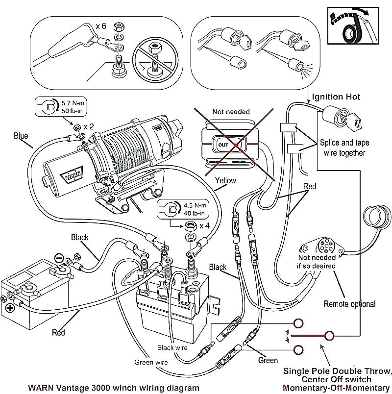 OD_6526] Eton Rxl 90R Viper Wire Diagram Schematic WiringSarc Basi Pneu Coun Boapu Mohammedshrine Librar Wiring 101